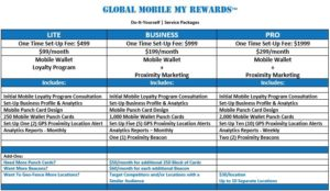 global-mobile-my-rewards-service-packages