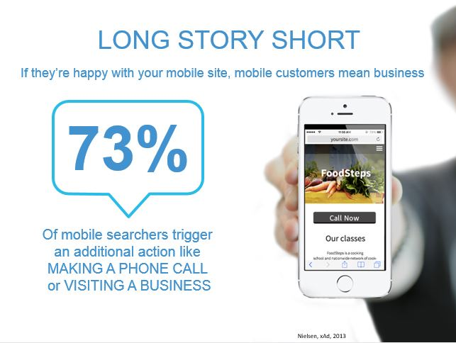 mobile-searchers-are-buyers