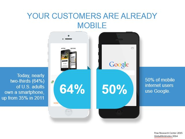your-customers-were-mobile-ready-way-back-in-2014